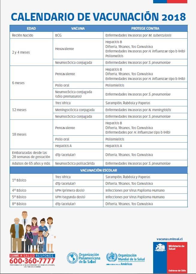 Calendario de Vacunas 2018