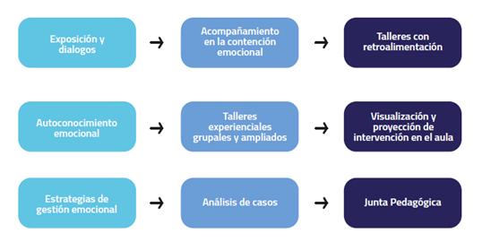 metodologia_estudio